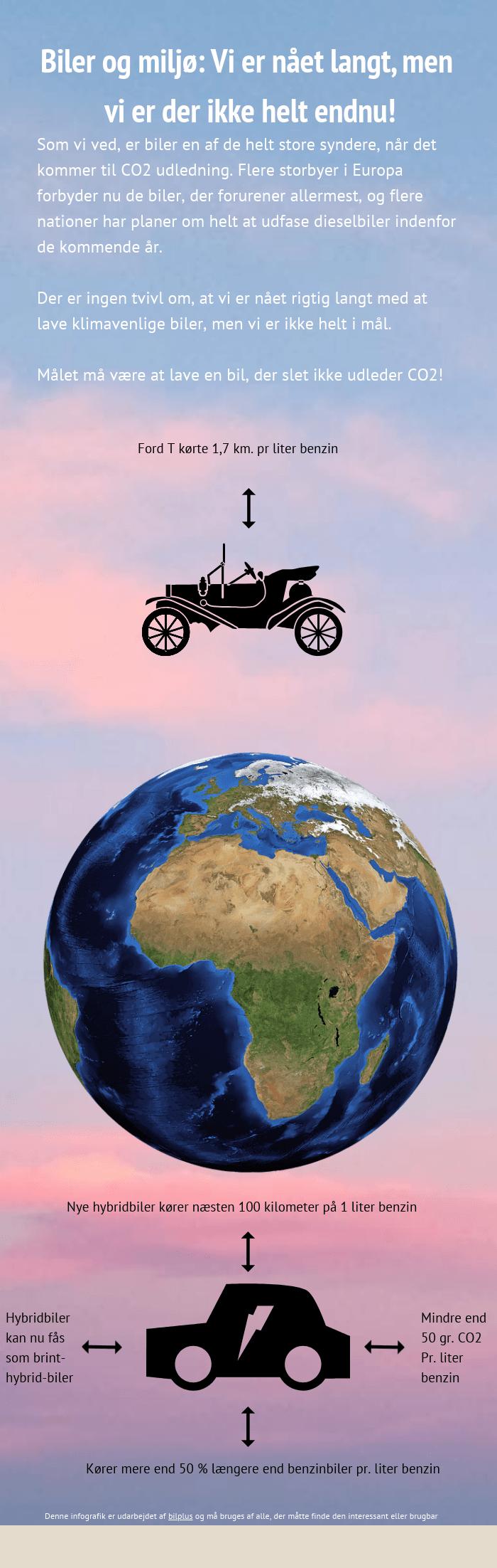Infografik og bilers udvikling